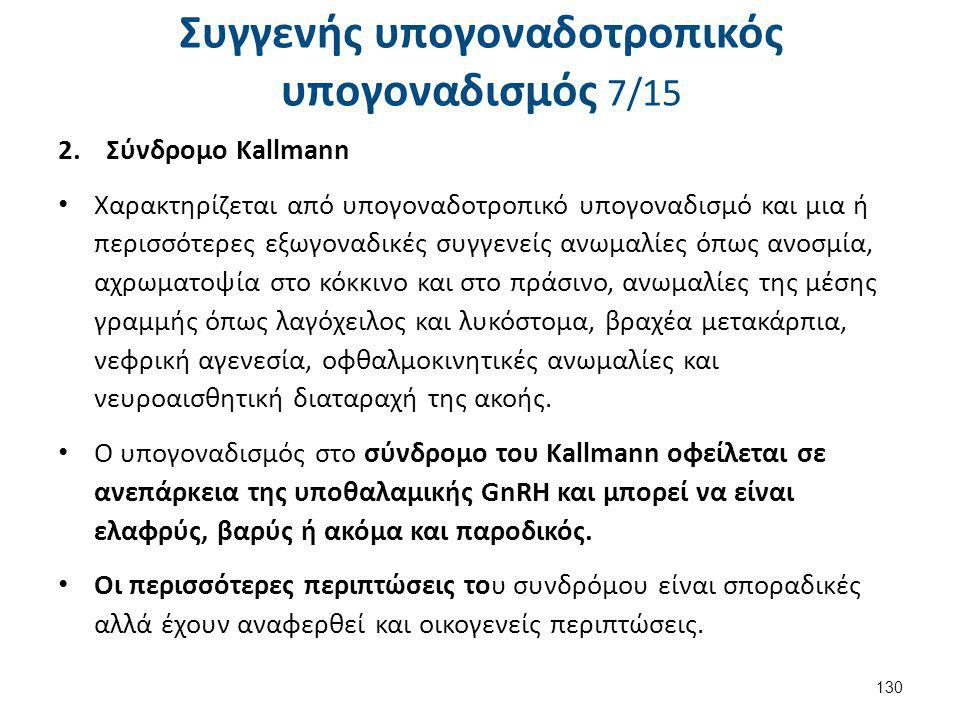 Συγγενής υπογοναδοτροπικός υπογοναδισμός 7/15 2.Σύνδρομο Kallmann Χαρακτηρίζεται από υπογοναδοτροπικό υπογοναδισμό και μια ή περισσότερες εξωγοναδικές