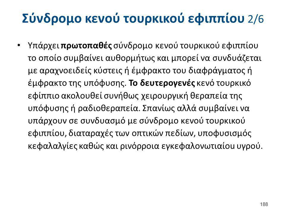 Σύνδρομο κενού τουρκικού εφιππίου 2/6 Υπάρχει πρωτοπαθές σύνδρομο κενού τουρκικού εφιππίου το οποίο συμβαίνει αυθορμήτως και μπορεί να συνδυάζεται με