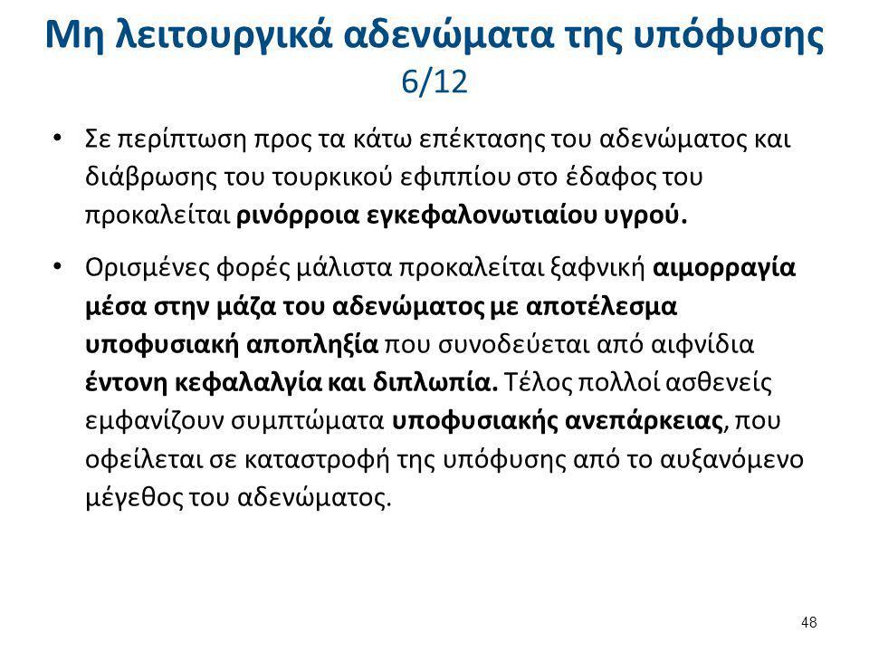 Μη λειτουργικά αδενώματα της υπόφυσης 6/12 Σε περίπτωση προς τα κάτω επέκτασης του αδενώματος και διάβρωσης του τουρκικού εφιππίου στο έδαφος του προκ