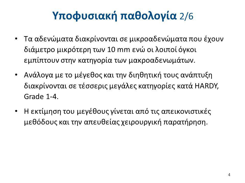 Υποφυσιακή παθολογία 3/6 Οι όγκοι Grade - 1 αντιστοιχούν σε μικροαδενώματα περιορισμένα στο χώρο του τουρκικού εφιππίου.