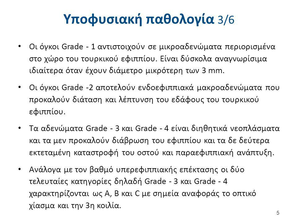 Υποφυσιακή παθολογία 3/6 Οι όγκοι Grade - 1 αντιστοιχούν σε μικροαδενώματα περιορισμένα στο χώρο του τουρκικού εφιππίου. Είναι δύσκολα αναγνωρίσιμα ιδ