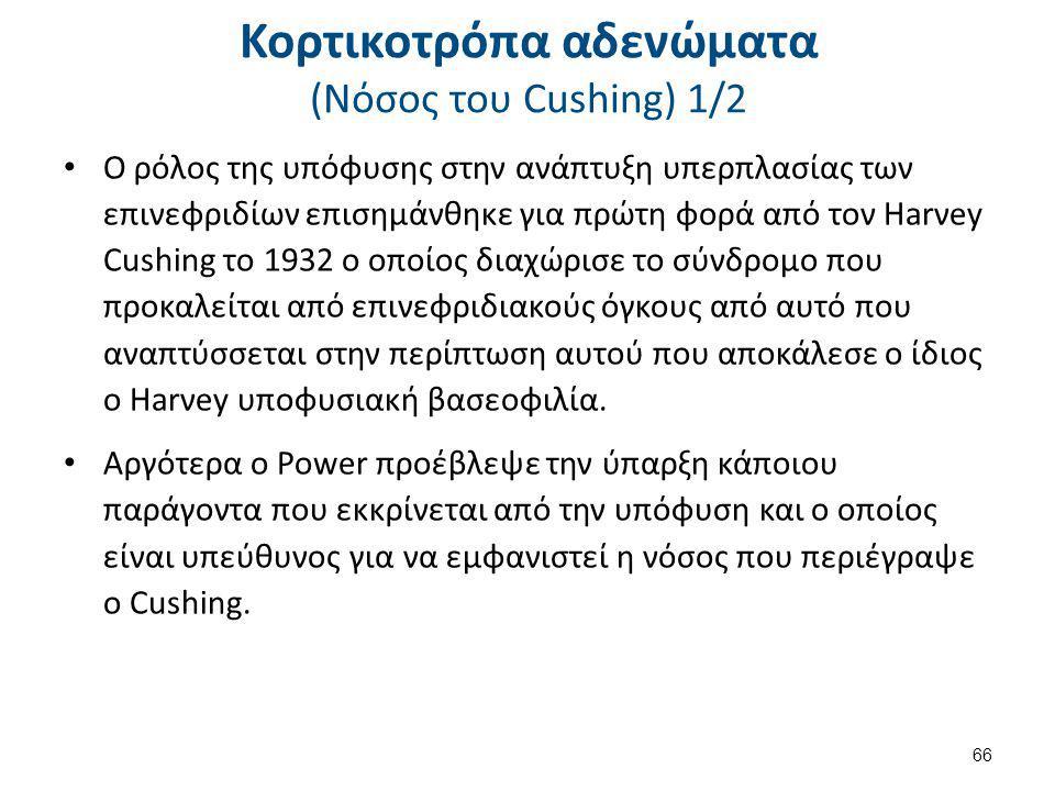 Κορτικοτρόπα αδενώματα (Νόσος του Cushing) 1/2 Ο ρόλος της υπόφυσης στην ανάπτυξη υπερπλασίας των επινεφριδίων επισημάνθηκε για πρώτη φορά από τον Har