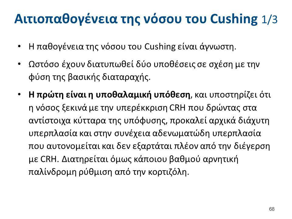 Αιτιοπαθογένεια της νόσου του Cushing 1/3 Η παθογένεια της νόσου του Cushing είναι άγνωστη. Ωστόσο έχουν διατυπωθεί δύο υποθέσεις σε σχέση με την φύση