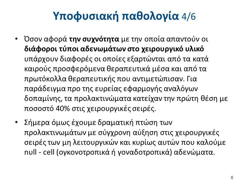 Συγγενής υπογοναδοτροπικός υπογοναδισμός 14/15 5.Ελαττωματική β-υπομονάδα της FSΗ Αποτελεί σπάνια αιτία υπογοναδοτροπικού υπογοναδισμού.