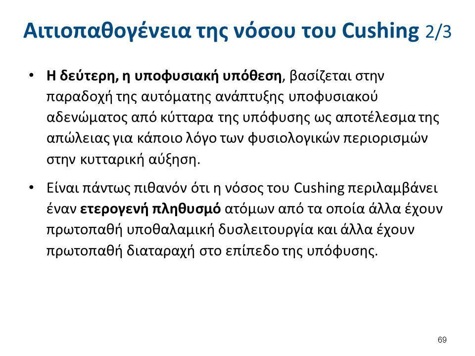 Αιτιοπαθογένεια της νόσου του Cushing 2/3 Η δεύτερη, η υποφυσιακή υπόθεση, βασίζεται στην παραδοχή της αυτόματης ανάπτυξης υποφυσιακού αδενώματος από