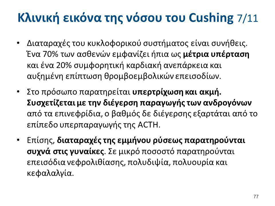 Κλινική εικόνα της νόσου του Cushing 7/11 Διαταραχές του κυκλοφορικού συστήματος είναι συνήθεις. Ένα 70% των ασθενών εμφανίζει ήπια ως μέτρια υπέρταση