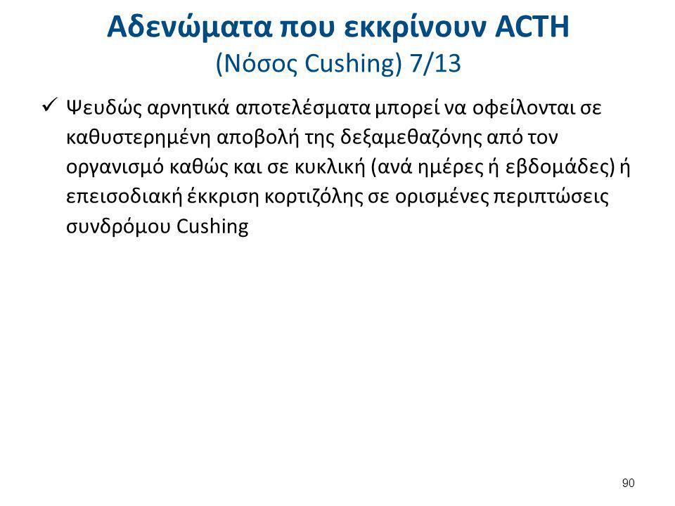 Αδενώματα που εκκρίνουν ACTH (Nόσος Cushing) 7/13 Ψευδώς αρνητικά αποτελέσματα μπορεί να οφείλονται σε καθυστερημένη αποβολή της δεξαμεθαζόνης από τον
