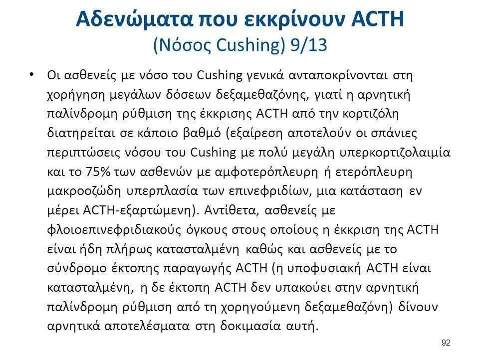 Αδενώματα που εκκρίνουν ACTH (Nόσος Cushing) 9/13 Οι ασθενείς με νόσο του Cushing γενικά ανταποκρίνονται στη χορήγηση μεγάλων δόσεων δεξαμεθαζόνης, γι