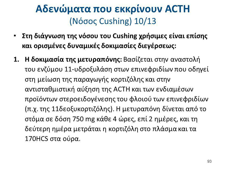 Αδενώματα που εκκρίνουν ACTH (Nόσος Cushing) 10/13 Στη διάγνωση της νόσου του Cushing χρήσιμες είναι επίσης και ορισμένες δυναμικές δοκιμασίες διεγέρσ