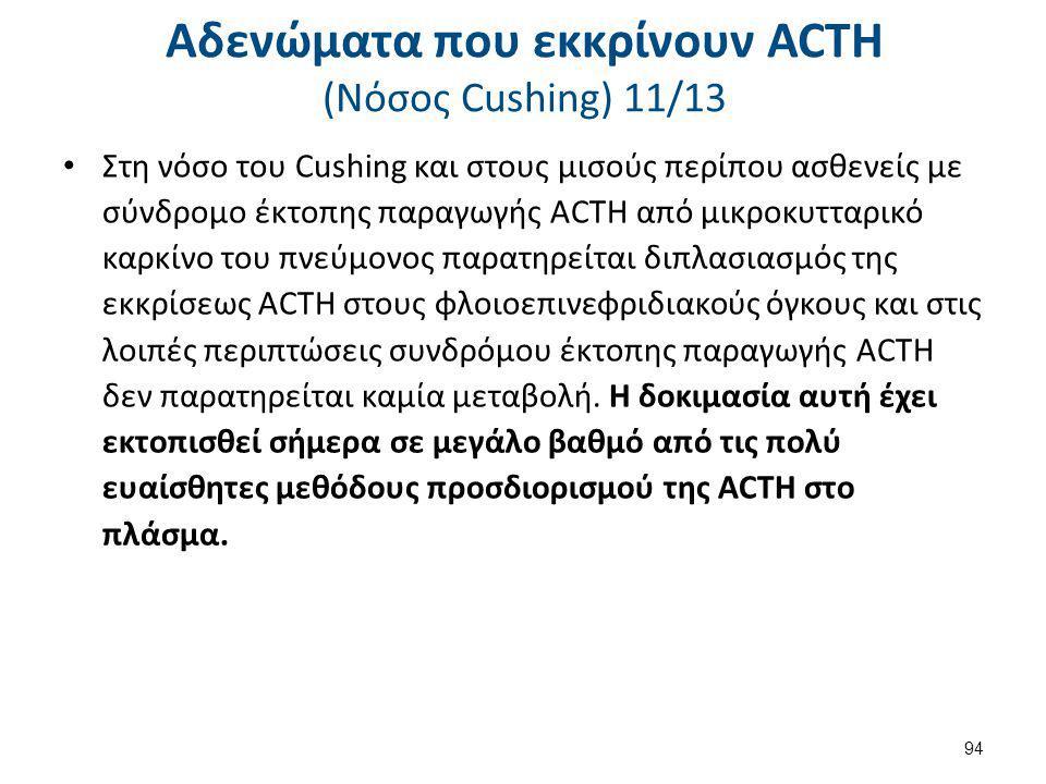 Αδενώματα που εκκρίνουν ACTH (Nόσος Cushing) 11/13 Στη νόσο του Cushing και στους μισούς περίπου ασθενείς με σύνδρομο έκτοπης παραγωγής ACTH από μικρο