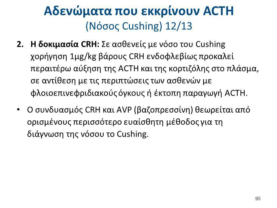 Αδενώματα που εκκρίνουν ACTH (Nόσος Cushing) 12/13 2.Η δοκιμασία CRH: Σε ασθενείς με νόσο του Cushing χορήγηση 1μg/kg βάρους CRH ενδοφλεβίως προκαλεί