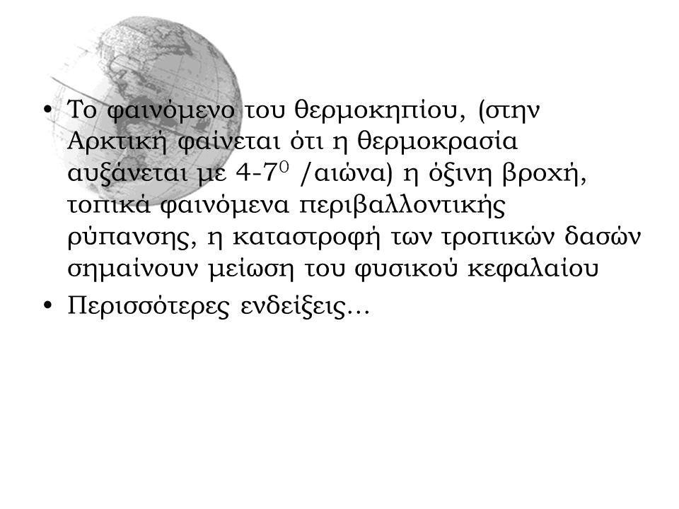 Εκπομπές SO 2 και ΝΟ x -Ελλάδα