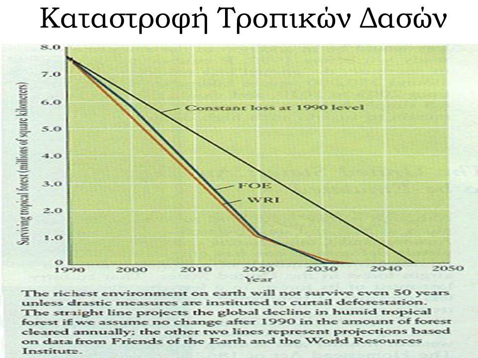 Acidity, critical load exceedances RIVM report 2003