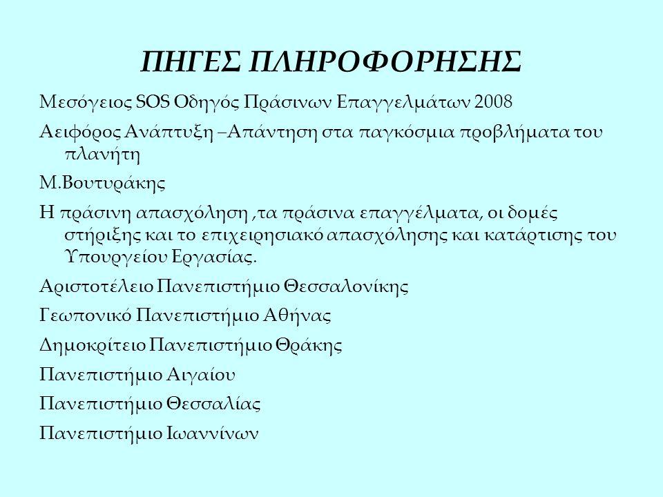 ΠΗΓΕΣ ΠΛΗΡΟΦΟΡΗΣΗΣ Μεσόγειος SOS Οδηγός Πράσινων Επαγγελμάτων 2008 Αειφόρος Ανάπτυξη –Απάντηση στα παγκόσμια προβλήματα του πλανήτη Μ.Βουτυράκης Η πράσινη απασχόληση,τα πράσινα επαγγέλματα, οι δομές στήριξης και το επιχειρησιακό απασχόλησης και κατάρτισης του Υπουργείου Εργασίας.