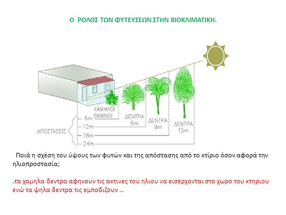 Ο ΡΟΛΟΣ ΤΩΝ ΦΥΤΕΥΣΕΩΝ ΣΤΗΝ ΒΙΟΚΛΙΜΑΤΙΚΗ. Ποιά η σχέση του ύψους των φυτών και της απόστασης από το κτίριο όσον αφορά την ηλιοπροστασία;.τα χαμηλα δεντ
