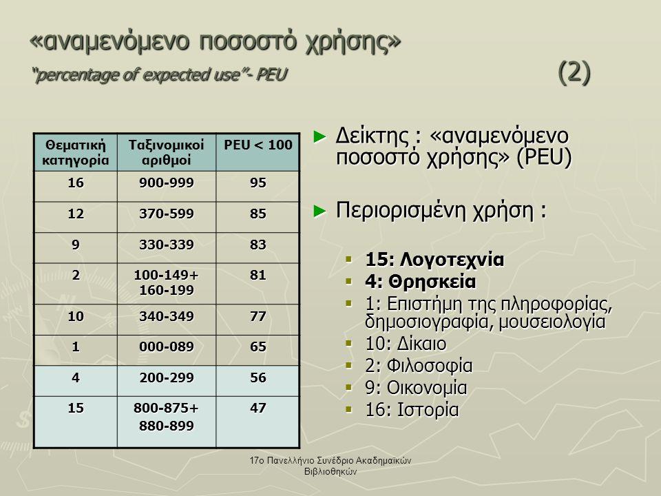 17ο Πανελλήνιο Συνέδριο Ακαδημαϊκών Βιβλιοθηκών «αναμενόμενο ποσοστό χρήσης» percentage of expected use - PEU (2) ► Δείκτης : «αναμενόμενο ποσοστό χρήσης» (PEU) ► Περιορισμένη χρήση :  15: Λογοτεχνία  4: Θρησκεία  1: Επιστήμη της πληροφορίας, δημοσιογραφία, μουσειολογία  10: Δίκαιο  2: Φιλοσοφία  9: Οικονομία  16: Ιστορία Θεματική κατηγορία Ταξινομικοί αριθμοί PEU < 100 16900-99995 12370-59985 9330-33983 2 100-149+ 160-199 81 10340-34977 1000-08965 4200-29956 15800-875+880-89947