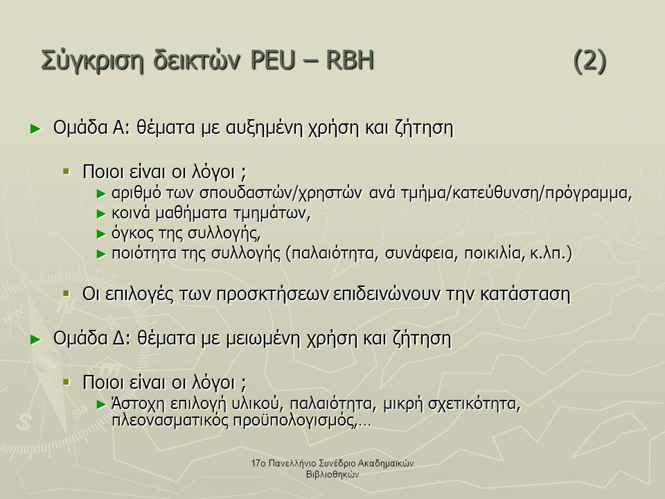 17ο Πανελλήνιο Συνέδριο Ακαδημαϊκών Βιβλιοθηκών Σύγκριση δεικτών PEU – RBH(2) ► Ομάδα Α: θέματα με αυξημένη χρήση και ζήτηση  Ποιοι είναι οι λόγοι ; ► αριθμό των σπουδαστών/χρηστών ανά τμήμα/κατεύθυνση/πρόγραμμα, ► κοινά μαθήματα τμημάτων, ► όγκος της συλλογής, ► ποιότητα της συλλογής (παλαιότητα, συνάφεια, ποικιλία, κ.λπ.)  Οι επιλογές των προσκτήσεων επιδεινώνουν την κατάσταση ► Ομάδα Δ: θέματα με μειωμένη χρήση και ζήτηση  Ποιοι είναι οι λόγοι ; ► Άστοχη επιλογή υλικού, παλαιότητα, μικρή σχετικότητα, πλεονασματικός προϋπολογισμός,…