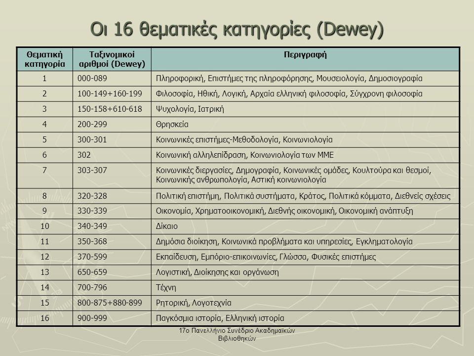 17ο Πανελλήνιο Συνέδριο Ακαδημαϊκών Βιβλιοθηκών Οι 16 θεματικές κατηγορίες (Dewey) Θεματική κατηγορία Ταξινομικοί αριθμοί (Dewey) Περιγραφή 1000-089Πληροφορική, Επιστήμες της πληροφόρησης, Μουσειολογία, Δημοσιογραφία 2100-149+160-199Φιλοσοφία, Ηθική, Λογική, Αρχαία ελληνική φιλοσοφία, Σύγχρονη φιλοσοφία 3150-158+610-618Ψυχολογία, Ιατρική 4200-299Θρησκεία 5300-301Κοινωνικές επιστήμες-Μεθοδολογία, Κοινωνιολογία 6302Κοινωνική αλληλεπίδραση, Κοινωνιολογία των ΜΜΕ 7303-307Κοινωνικές διεργασίες, Δημογραφία, Κοινωνικές ομάδες, Κουλτούρα και θεσμοί, Κοινωνικής ανθρωπολογία, Αστική κοινωνιολογία 8320-328Πολιτική επιστήμη, Πολιτικά συστήματα, Κράτος, Πολιτικά κόμματα, Διεθνείς σχέσεις 9330-339Οικονομία, Χρηματοοικονομική, Διεθνής οικονομική, Οικονομική ανάπτυξη 10340-349Δίκαιο 11350-368Δημόσια διοίκηση, Κοινωνικά προβλήματα και υπηρεσίες, Εγκληματολογία 12370-599Εκπαίδευση, Εμπόριο-επικοινωνίες, Γλώσσα, Φυσικές επιστήμες 13650-659Λογιστική, Διοίκησης και οργάνωση 14700-796Τέχνη 15800-875+880-899Ρητορική, Λογοτεχνία 16900-999Παγκόσμια ιστορία, Ελληνική ιστορία