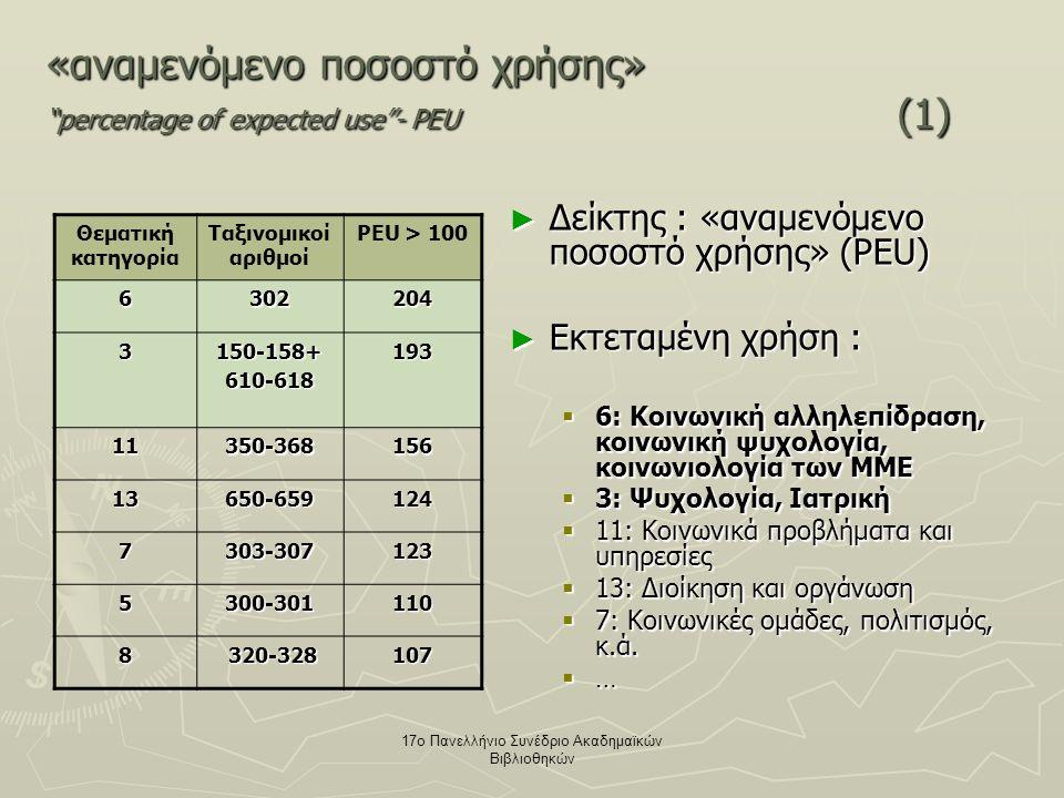 17ο Πανελλήνιο Συνέδριο Ακαδημαϊκών Βιβλιοθηκών «αναμενόμενο ποσοστό χρήσης» percentage of expected use - PEU (1) ► Δείκτης : «αναμενόμενο ποσοστό χρήσης» (PEU) ► Εκτεταμένη χρήση :  6: Κοινωνική αλληλεπίδραση, κοινωνική ψυχολογία, κοινωνιολογία των ΜΜΕ  3: Ψυχολογία, Ιατρική  11: Κοινωνικά προβλήματα και υπηρεσίες  13: Διοίκηση και οργάνωση  7: Κοινωνικές ομάδες, πολιτισμός, κ.ά.