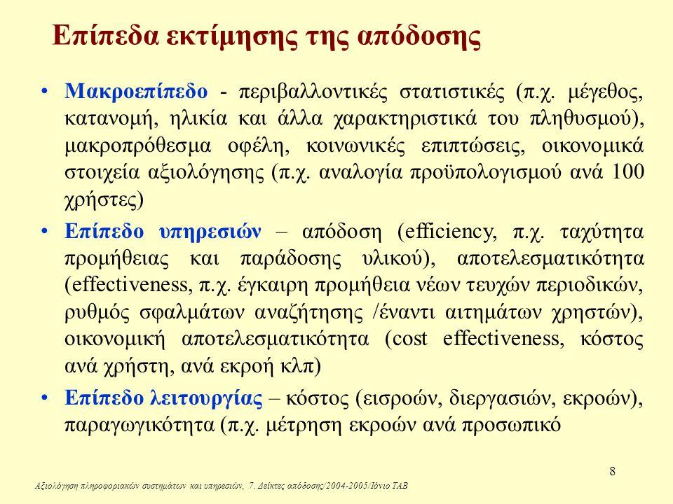 Αξιολόγηση πληροφοριακών συστημάτων και υπηρεσιών, 7.