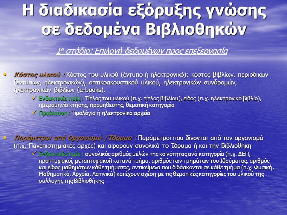 Η διαδικασία εξόρυξης γνώσης σε δεδομένα Βιβλιοθηκών 1 ο στάδιο: Επιλογή δεδομένων προς επεξεργασία Κόστος υλικού : Κόστος του υλικού (έντυπο ή ηλεκτρ