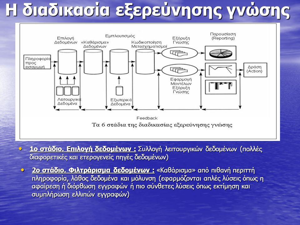 Η διαδικασία εξερεύνησης γνώσης 1ο στάδιο. Επιλογή δεδομένων : Συλλογή λειτουργικών δεδομένων (πολλές διαφορετικές και ετερογενείς πηγές δεδομένων) 1ο