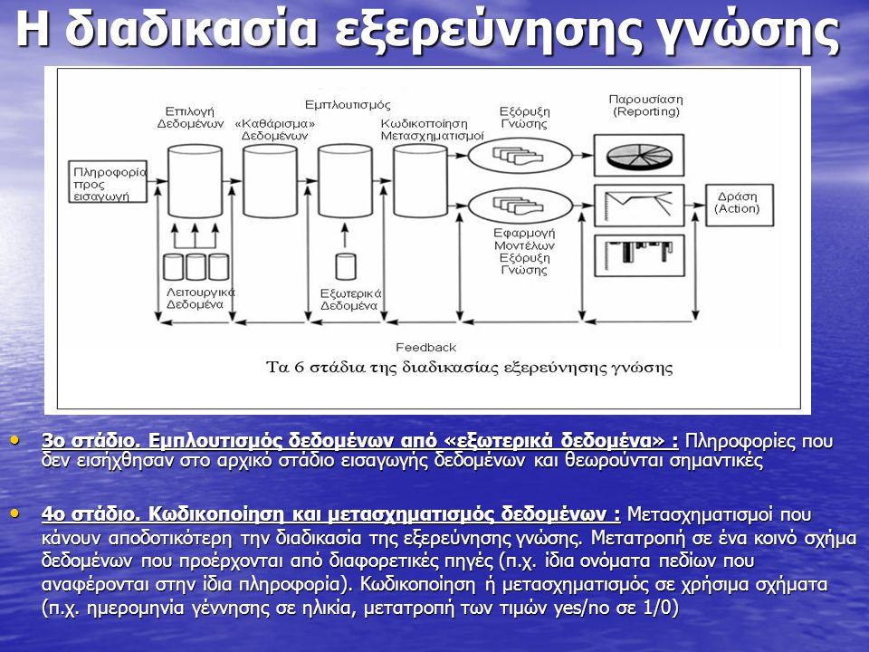 Η διαδικασία εξερεύνησης γνώσης 3ο στάδιο. Εμπλουτισμός δεδομένων από «εξωτερικά δεδομένα» : Πληροφορίες που δεν εισήχθησαν στο αρχικό στάδιο εισαγωγή