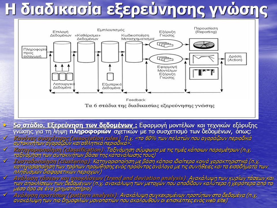 Η διαδικασία εξερεύνησης γνώσης 5ο στάδιο. Εξερεύνηση των δεδομένων : Εφαρμογή μοντέλων και τεχνικών εξόρυξης γνώσης για τη λήψη πληροφοριών σχετικών
