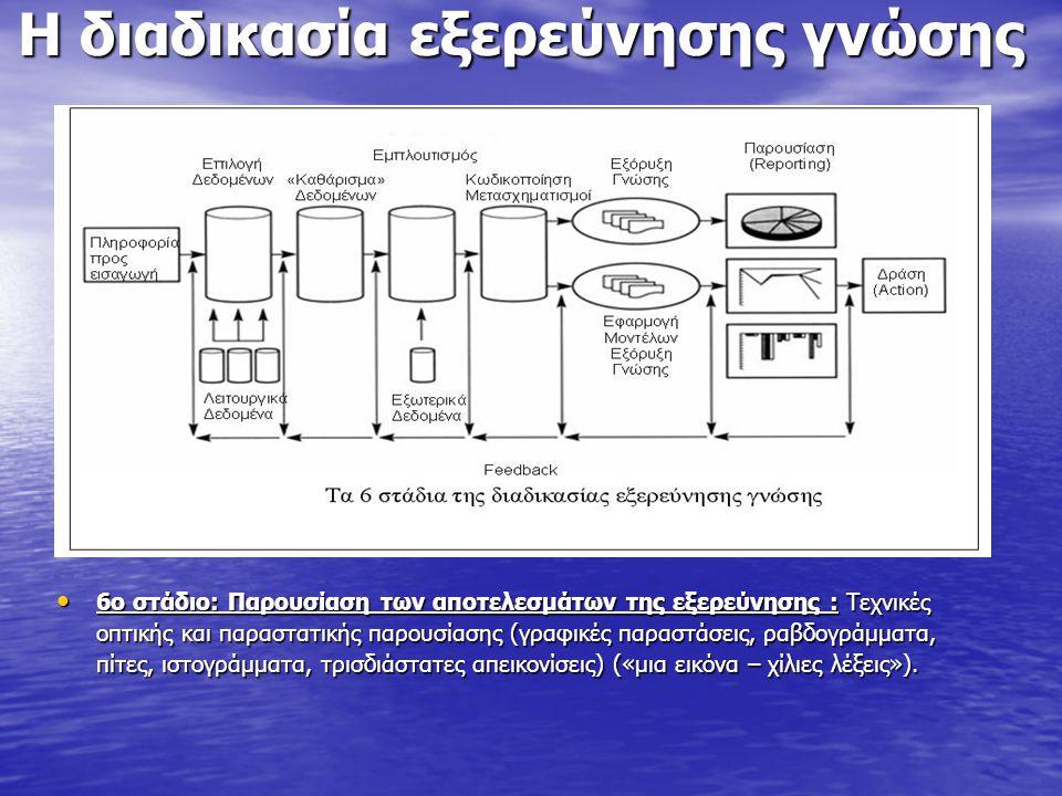 Η διαδικασία εξερεύνησης γνώσης 6ο στάδιο: Παρουσίαση των αποτελεσμάτων της εξερεύνησης : Τεχνικές οπτικής και παραστατικής παρουσίασης (γραφικές παρα