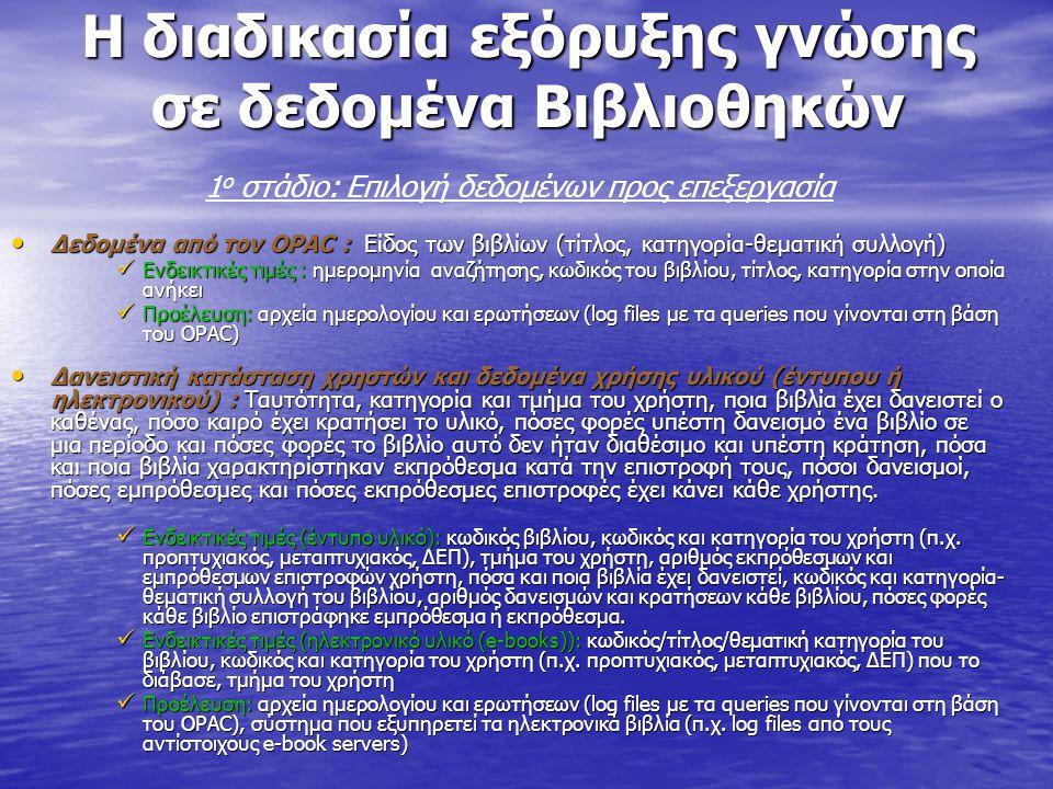 Η διαδικασία εξόρυξης γνώσης σε δεδομένα Βιβλιοθηκών Δεδομένα από τον OPAC : Είδος των βιβλίων (τίτλος, κατηγορία-θεματική συλλογή) Δεδομένα από τον O