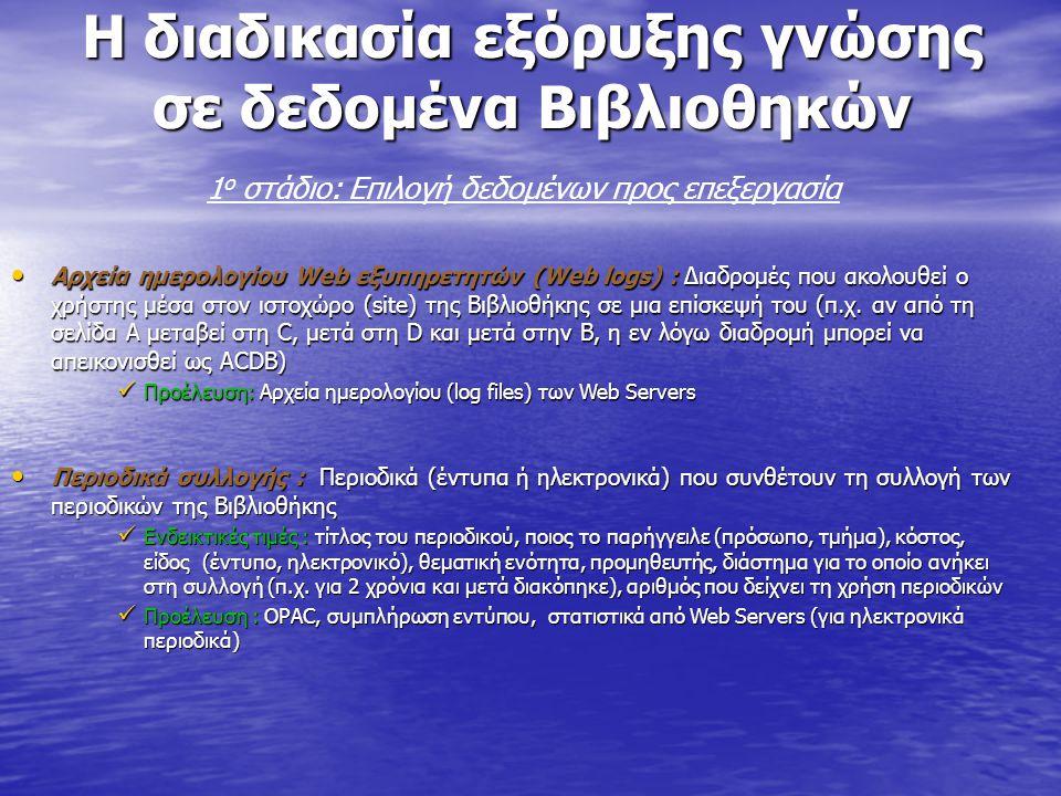 Η διαδικασία εξόρυξης γνώσης σε δεδομένα Βιβλιοθηκών 1 ο στάδιο: Επιλογή δεδομένων προς επεξεργασία Αρχεία ημερολογίου Web εξυπηρετητών (Web logs) : Δ