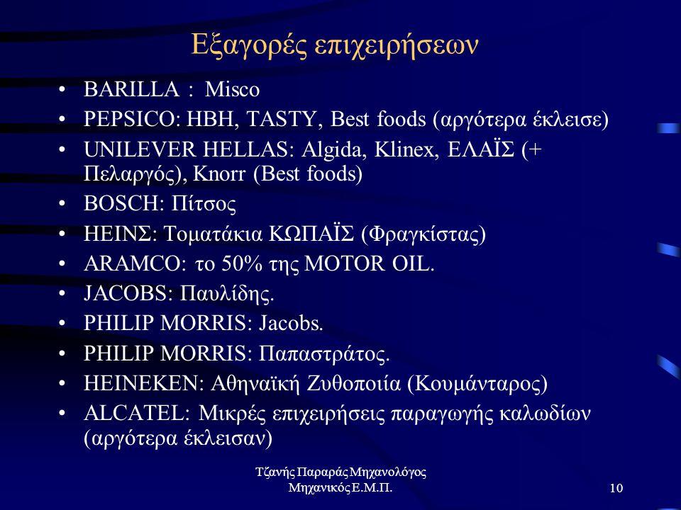 10 Εξαγορές επιχειρήσεων BARILLA : Misco PEPSICO: ΗΒΗ, TASTY, Best foods (αργότερα έκλεισε) UNILEVER HELLAS: Algida, Klinex, ΕΛΑΪΣ (+ Πελαργός), Knorr (Best foods) BOSCH: Πίτσος HΕΙΝΣ: Τοματάκια ΚΩΠΑΪΣ (Φραγκίστας) ARAMCO: το 50% της MOTOR OIL.