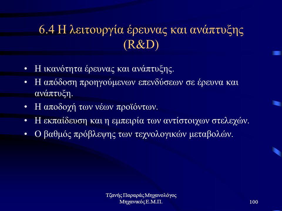Τζανής Παραράς Μηχανολόγος Μηχανικός Ε.Μ.Π.100 6.4 Η λειτουργία έρευνας και ανάπτυξης (R&D) Η ικανότητα έρευνας και ανάπτυξης.