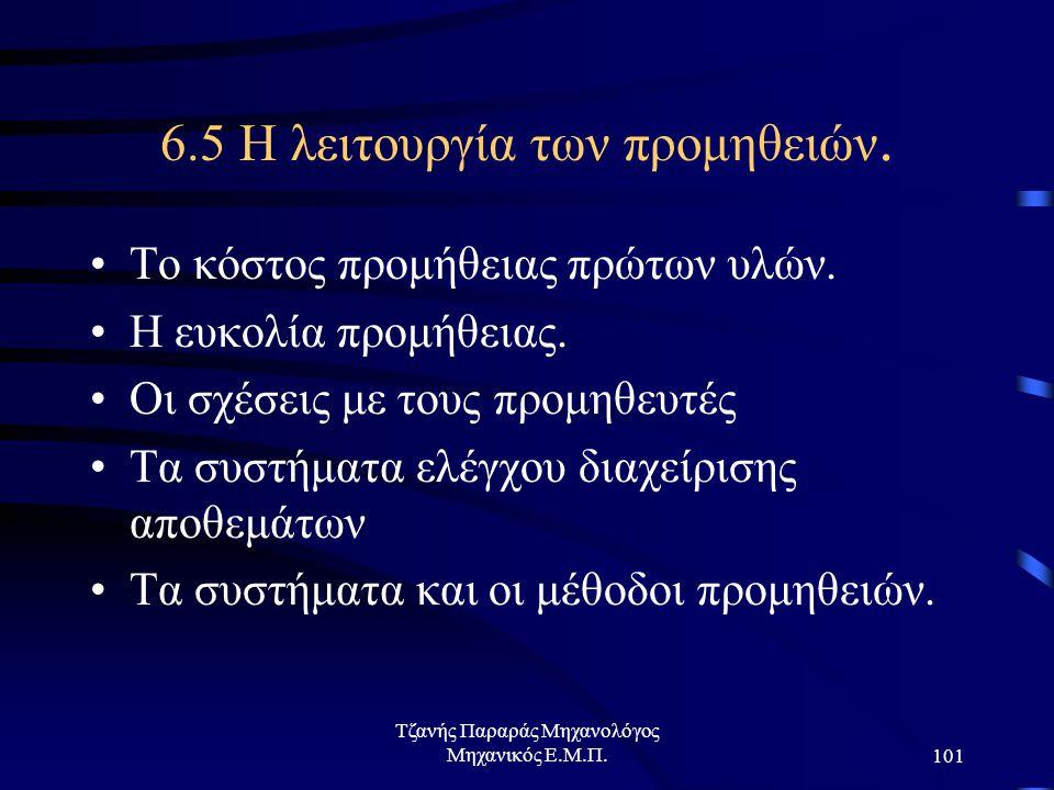 Τζανής Παραράς Μηχανολόγος Μηχανικός Ε.Μ.Π.101 6.5 Η λειτουργία των προμηθειών.