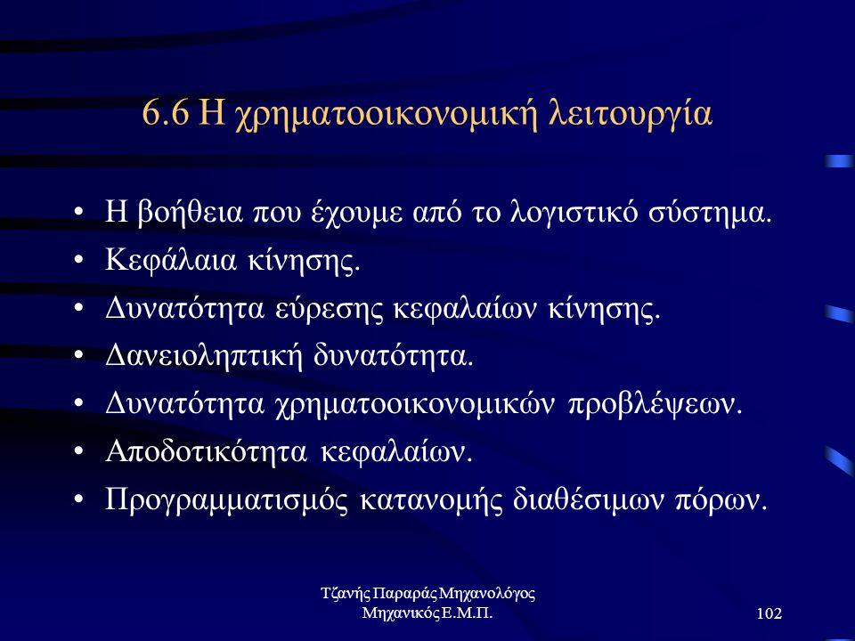 Τζανής Παραράς Μηχανολόγος Μηχανικός Ε.Μ.Π.102 6.6 Η χρηματοοικονομική λειτουργία Η βοήθεια που έχουμε από το λογιστικό σύστημα.