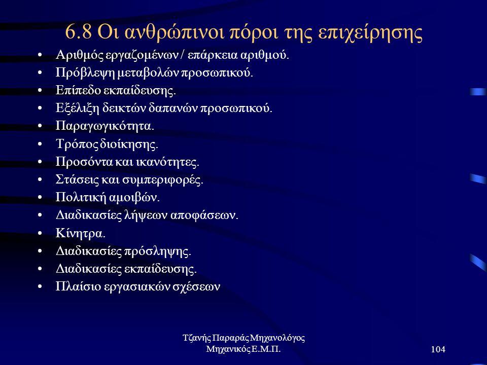 Τζανής Παραράς Μηχανολόγος Μηχανικός Ε.Μ.Π.104 6.8 Οι ανθρώπινοι πόροι της επιχείρησης Αριθμός εργαζομένων / επάρκεια αριθμού.