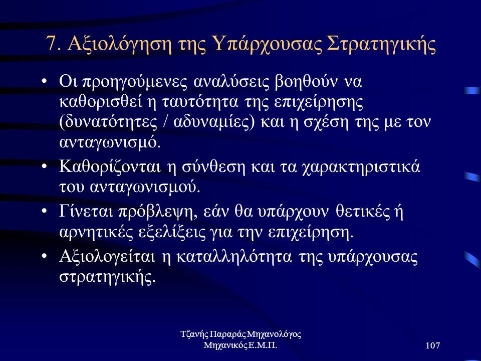 Τζανής Παραράς Μηχανολόγος Μηχανικός Ε.Μ.Π.107 7.