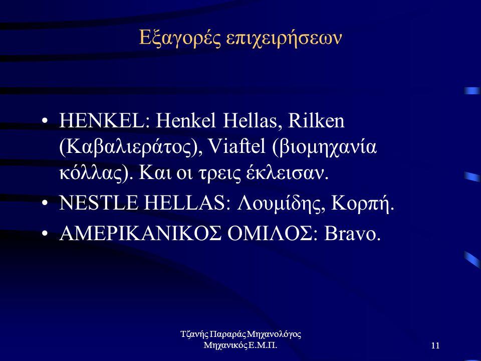 Τζανής Παραράς Μηχανολόγος Μηχανικός Ε.Μ.Π.11 Εξαγορές επιχειρήσεων HENKEL: Henkel Hellas, Rilken (Καβαλιεράτος), Viaftel (βιομηχανία κόλλας).