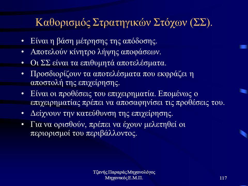 Τζανής Παραράς Μηχανολόγος Μηχανικός Ε.Μ.Π.117 Καθορισμός Στρατηγικών Στόχων (ΣΣ).