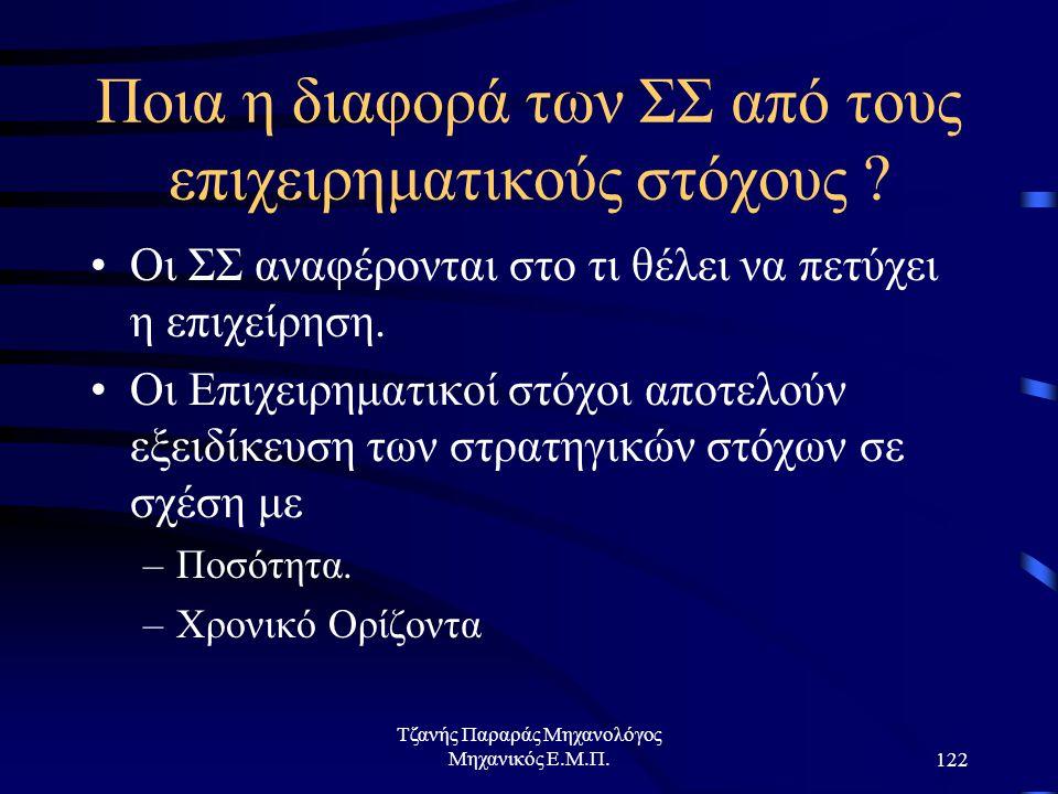 Τζανής Παραράς Μηχανολόγος Μηχανικός Ε.Μ.Π.122 Ποια η διαφορά των ΣΣ από τους επιχειρηματικούς στόχους .