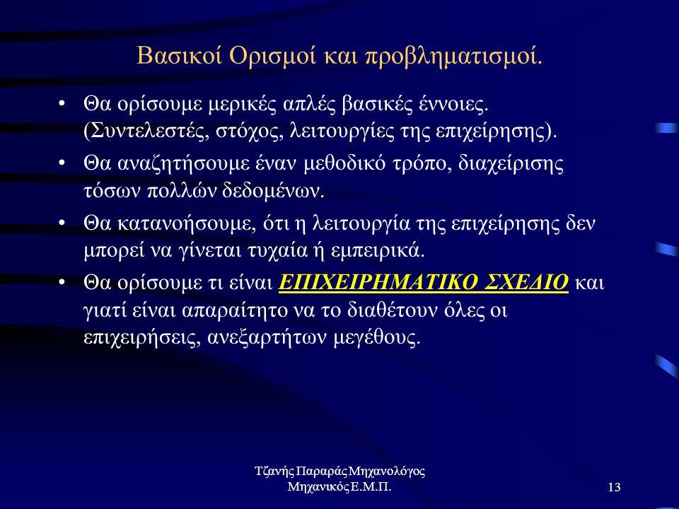 Τζανής Παραράς Μηχανολόγος Μηχανικός Ε.Μ.Π.13 Βασικοί Ορισμοί και προβληματισμοί.