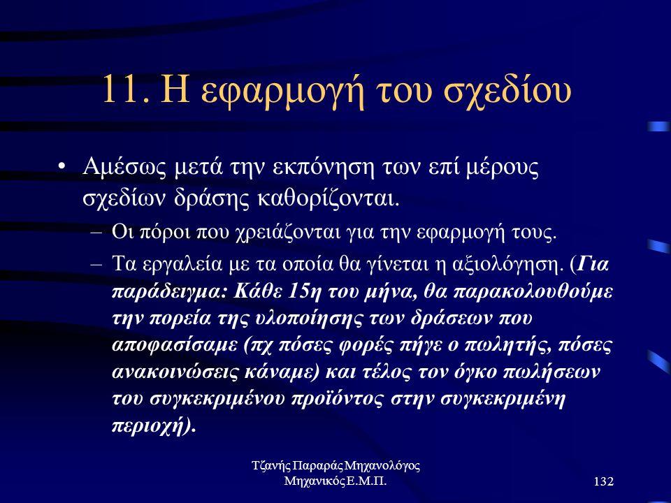 Τζανής Παραράς Μηχανολόγος Μηχανικός Ε.Μ.Π.132 11.