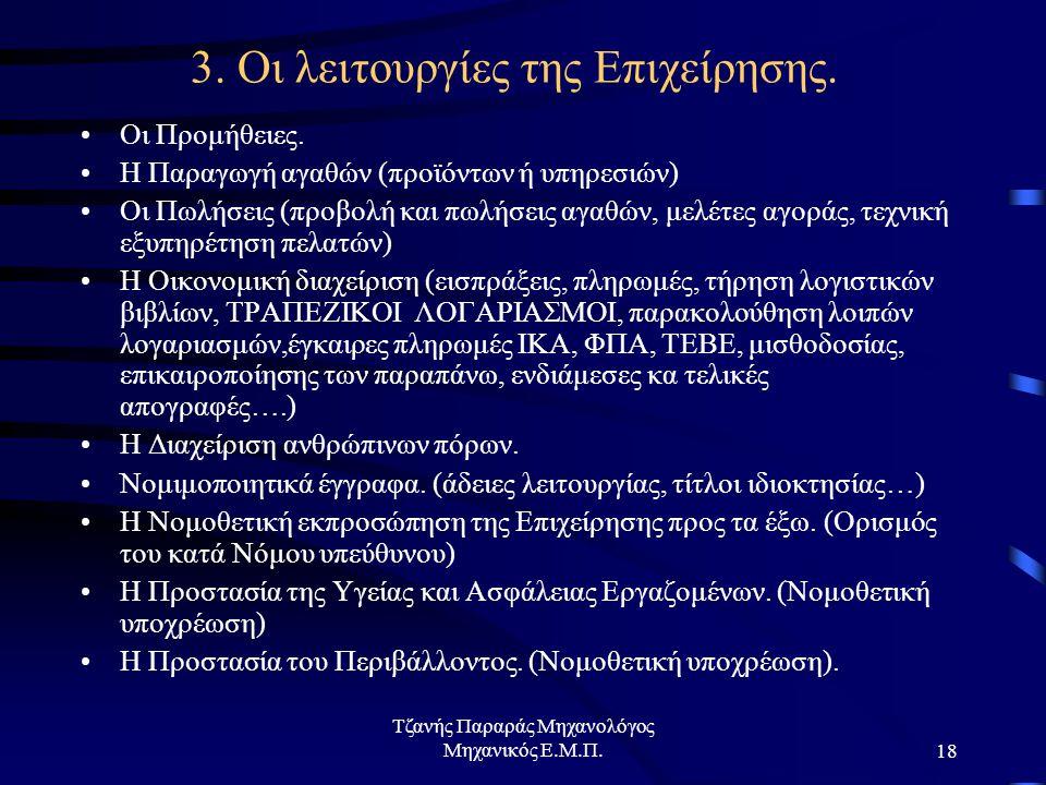 Τζανής Παραράς Μηχανολόγος Μηχανικός Ε.Μ.Π.18 3.Οι λειτουργίες της Επιχείρησης.