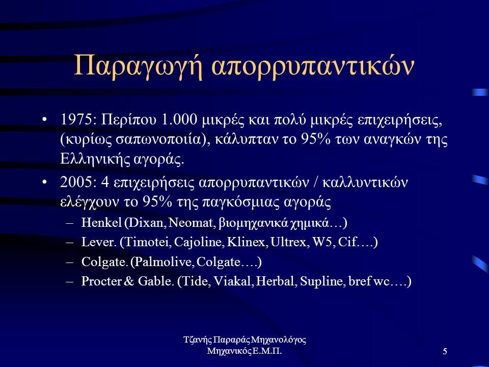 Τζανής Παραράς Μηχανολόγος Μηχανικός Ε.Μ.Π.5 Παραγωγή απορρυπαντικών 1975: Περίπου 1.000 μικρές και πολύ μικρές επιχειρήσεις, (κυρίως σαπωνοποιία), κάλυπταν το 95% των αναγκών της Ελληνικής αγοράς.