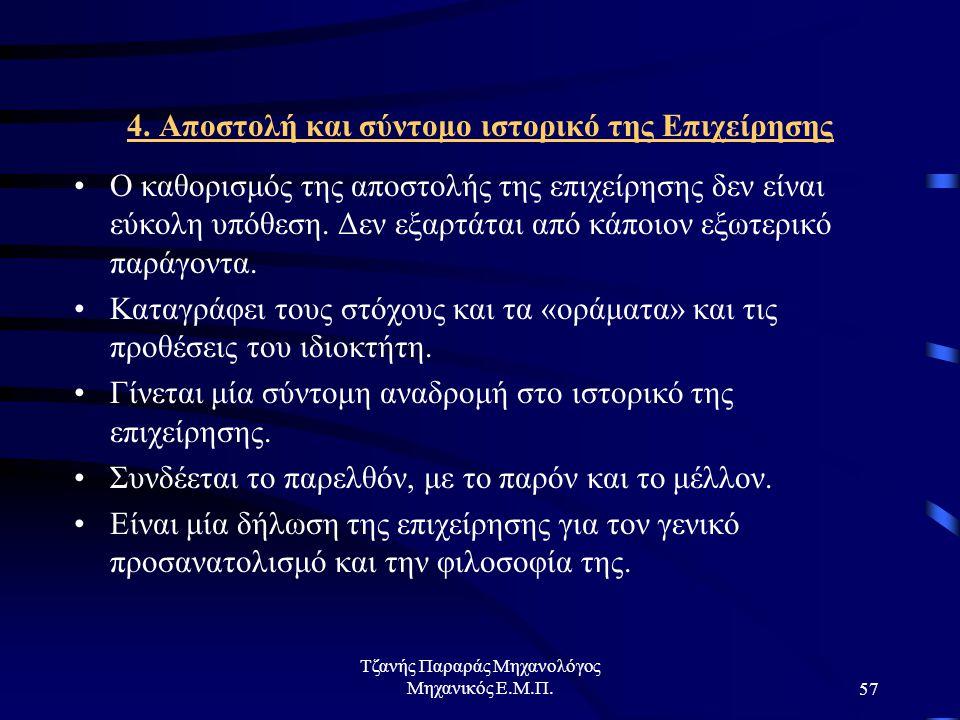 Τζανής Παραράς Μηχανολόγος Μηχανικός Ε.Μ.Π.57 4.