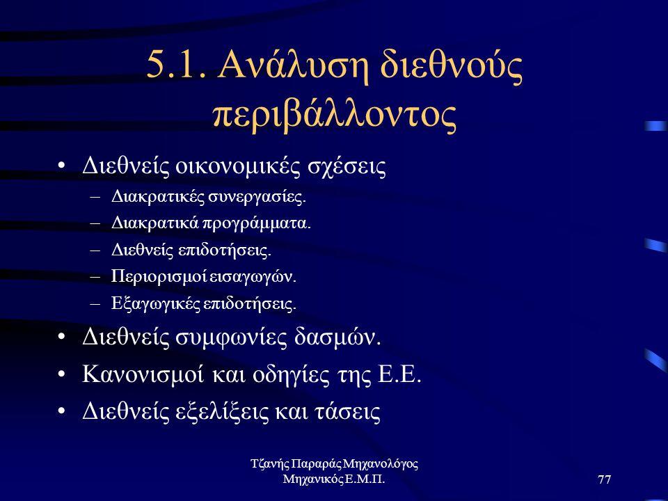 Τζανής Παραράς Μηχανολόγος Μηχανικός Ε.Μ.Π.77 5.1.