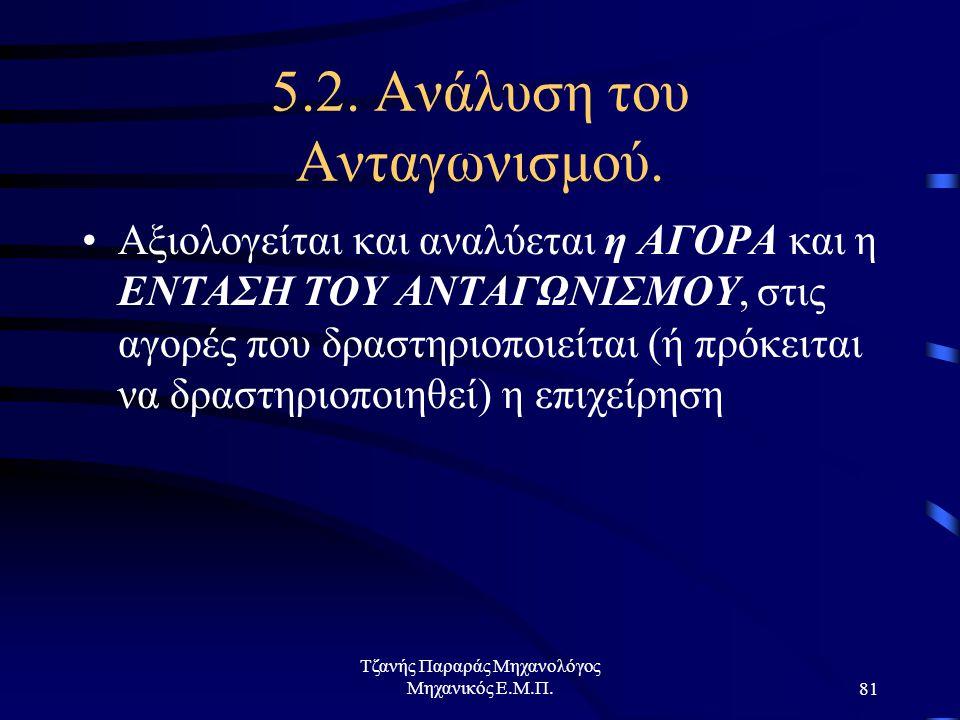 Τζανής Παραράς Μηχανολόγος Μηχανικός Ε.Μ.Π.81 5.2.