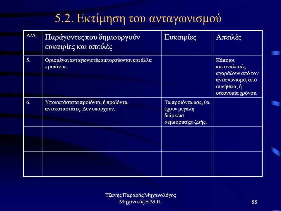 Τζανής Παραράς Μηχανολόγος Μηχανικός Ε.Μ.Π.88 5.2.