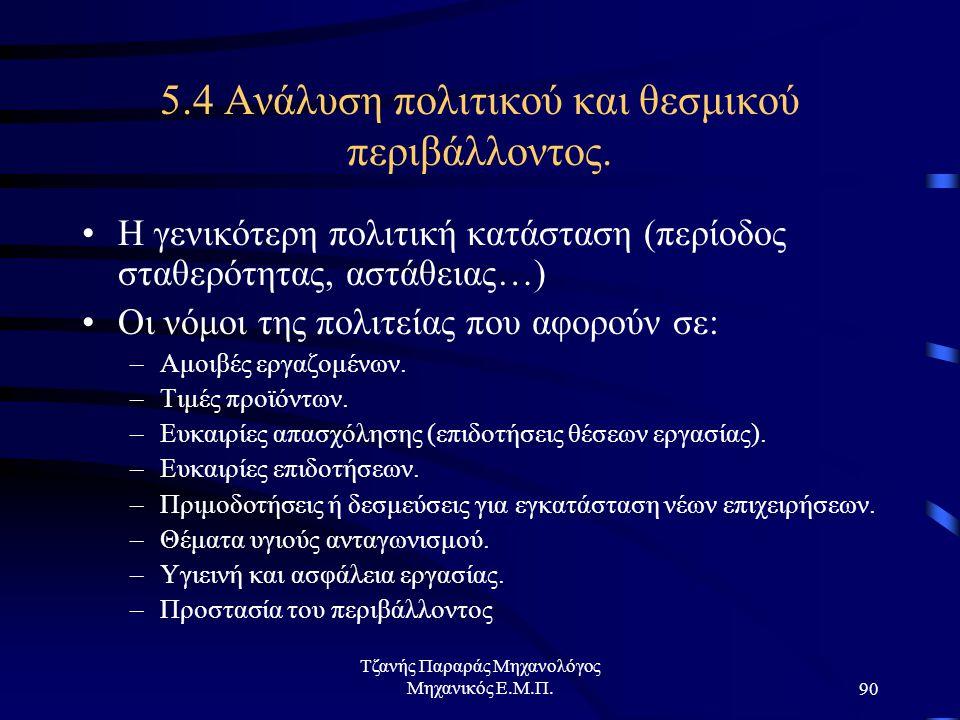 Τζανής Παραράς Μηχανολόγος Μηχανικός Ε.Μ.Π.90 5.4 Ανάλυση πολιτικού και θεσμικού περιβάλλοντος.