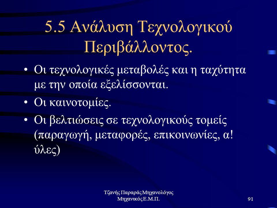 Τζανής Παραράς Μηχανολόγος Μηχανικός Ε.Μ.Π.91 5.5 Ανάλυση Τεχνολογικού Περιβάλλοντος.
